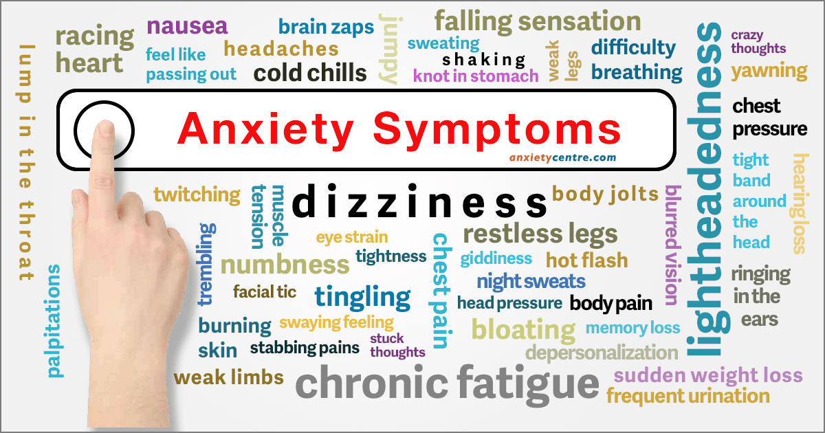 Anxiety Symptoms and Signs - Over 100 listed.