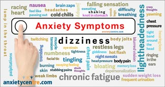 Anxiety Symptoms & Signs - anxietycentre com
