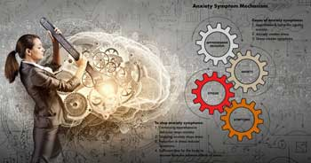 anxiety mechanism image