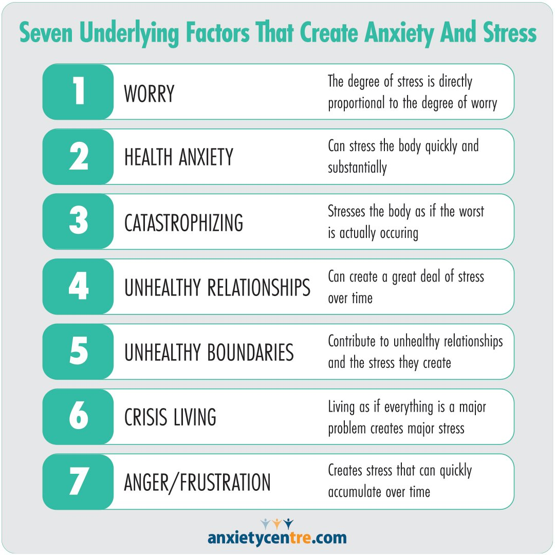 7 Underlying Factors That Create Anxiety And Stress image