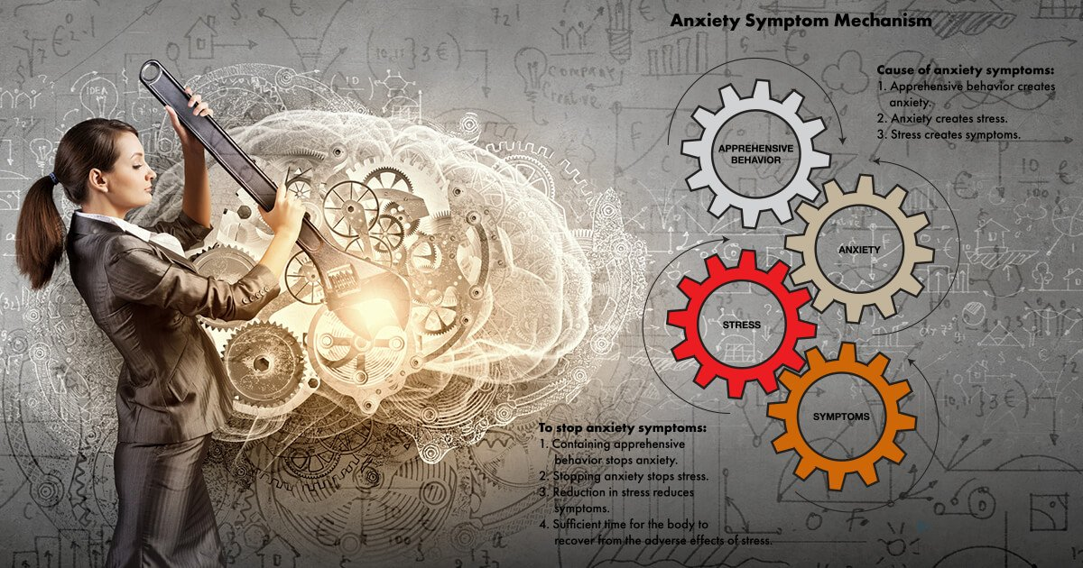"""Featured image for """"Anxiety Mechanism"""""""