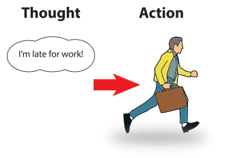 thoughts precede actions