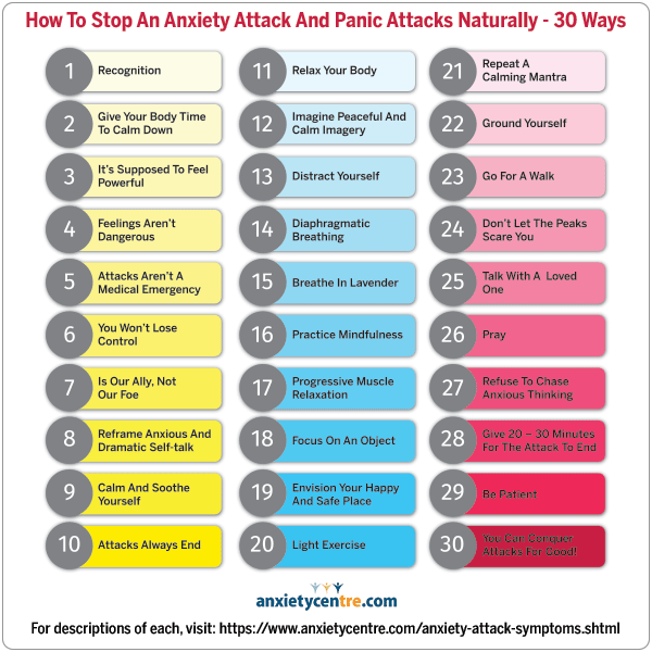 How To Stop An Anxiety Attack And Panic Attacks