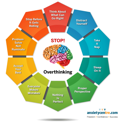 Ways How To Stop Overthinking Everything